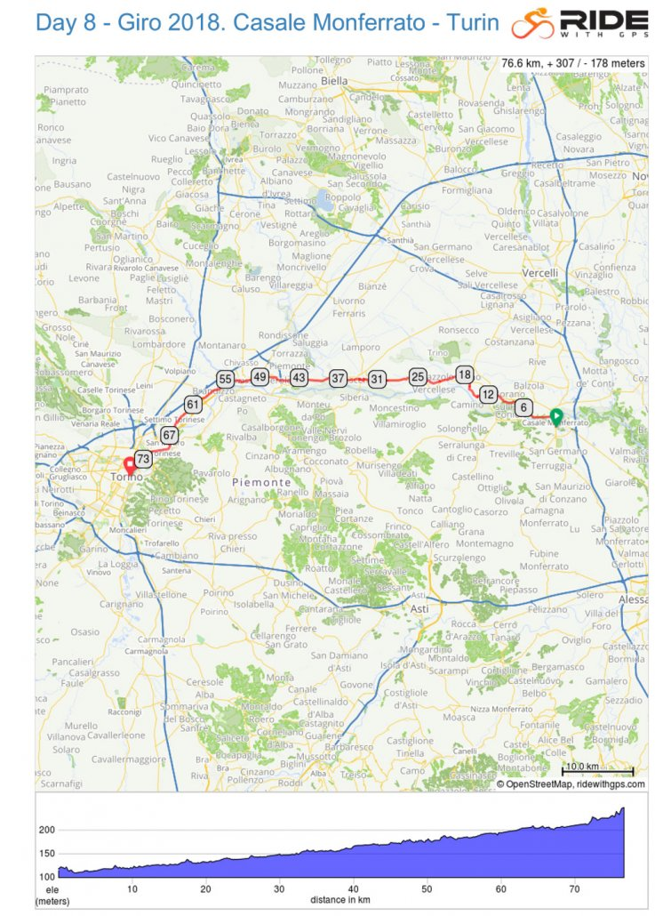Day 8 - Giro18 Casale Monferrato - Turin