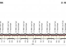 Giro 2018 Stage 21